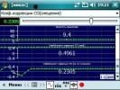 Сканматик 2 Автомобильный мультимарочный сканер