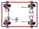 Техно Вектор Т 4216 стенд развал схождения проводной, с кордовой связью