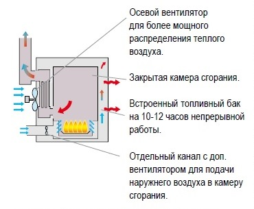 Thermo2